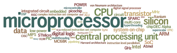 SuperLab wordle